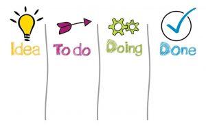 """symboles et mots """"idea"""", """"to do"""", """"doing"""", """"done"""